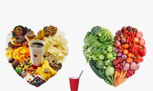 iifym diet