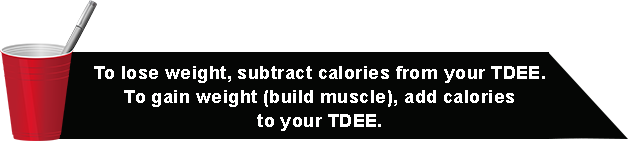 to lose weight, subtract calories form your tdee. to gain weight and build muscle, add calories to your tdee